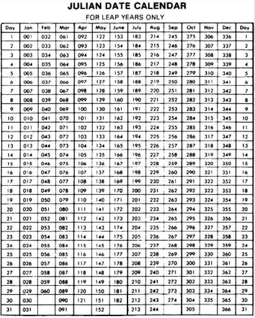 Printable Calendar 2018 Julian Dates | Printable Calendar 2020