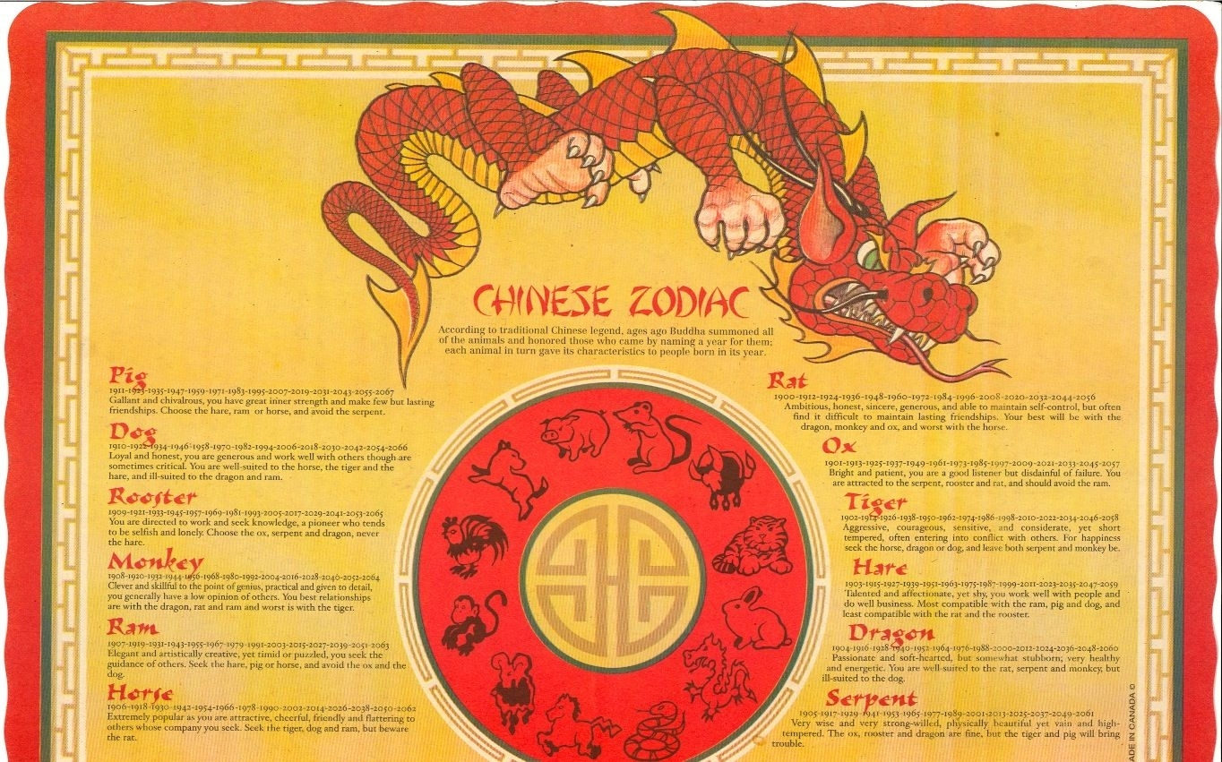 Printable Zodiac Placemats | Chinese New Year Zodiac