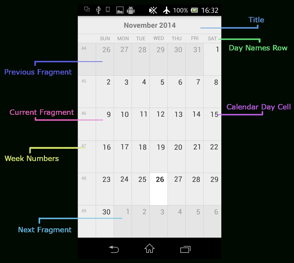 Radcalendarview Visual Structure And Mechanics | Telerik Ui