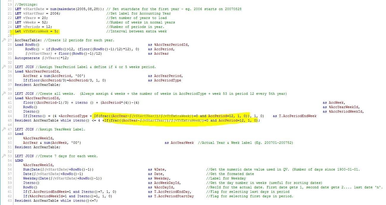 Recipe For A 4-4-5 Calendar - Qlik Community