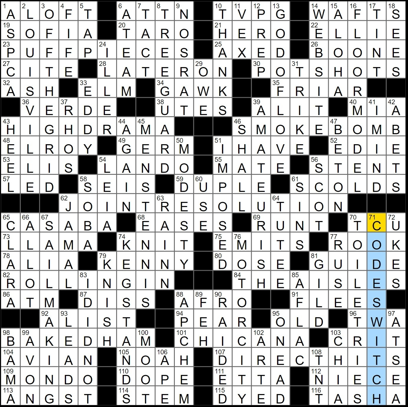 Rex Parker Does The Nyt Crossword Puzzle: Shift From One