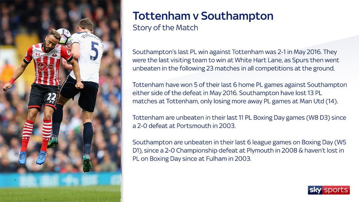 """Sky Sports Statto On Twitter: """".@spursofficial Host"""