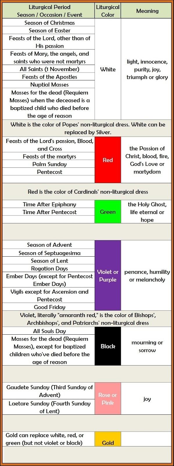 St. Luke Catholic Church: Liturgical Calendar