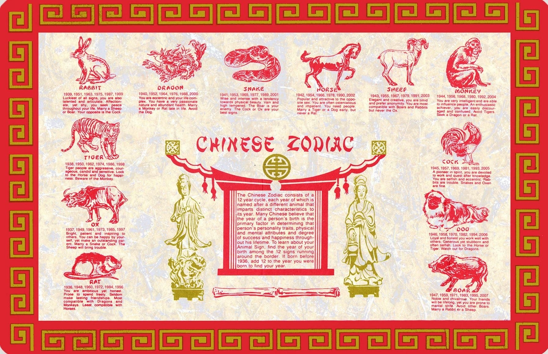 The Chinese Zodiac Calendar | Chinese Zodiac Signs, Chinese