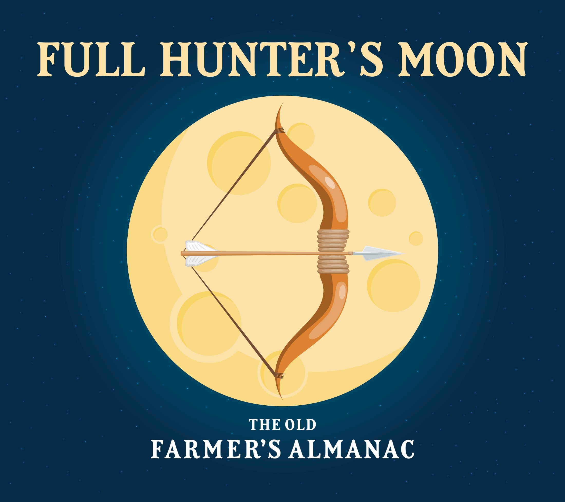 The Full Hunter's Moon: Full Moon For October 2019 | The Old