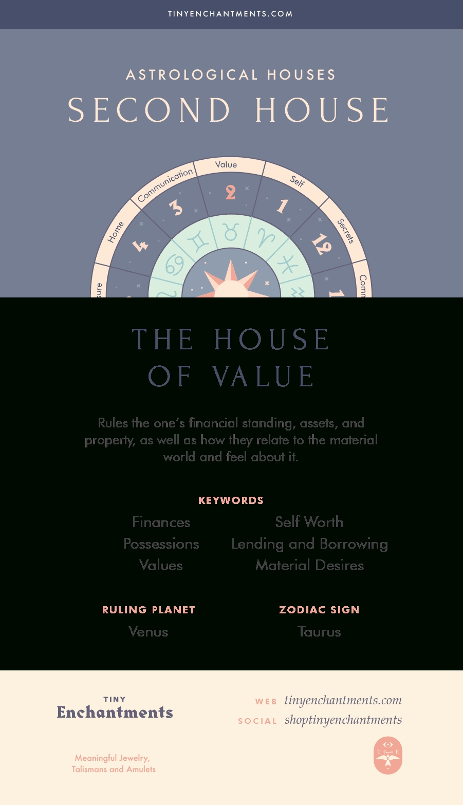 The Second House - The House Of Value - 2Nd House In