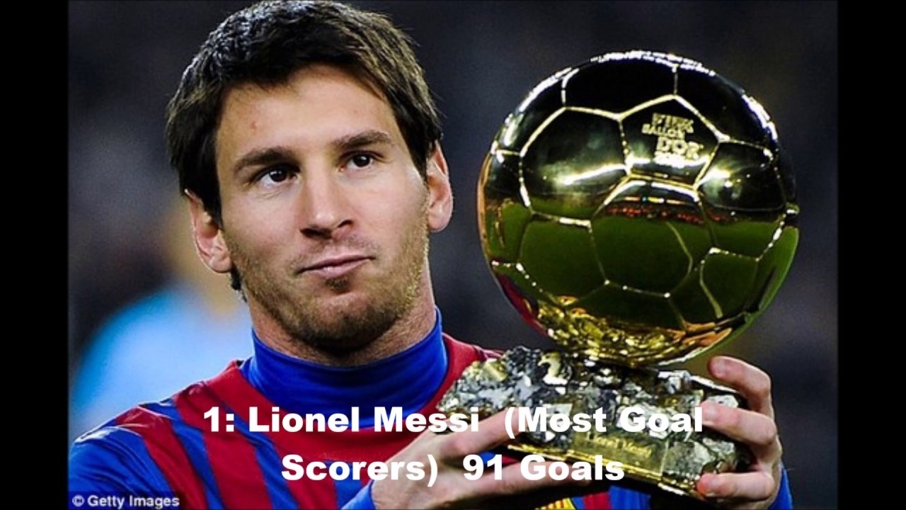 Top Five Most Goal Scorers In A Calendar Year