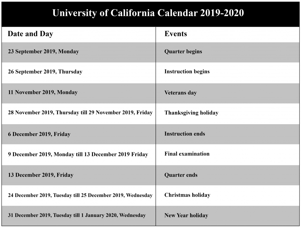 University Of California – Los Angeles Academic Calendar