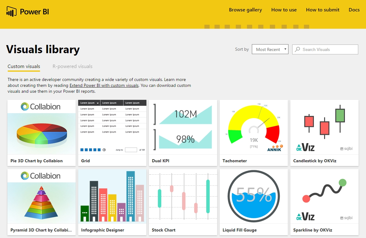 Using Power Bi When You're Not A Data Person - The Excelguru