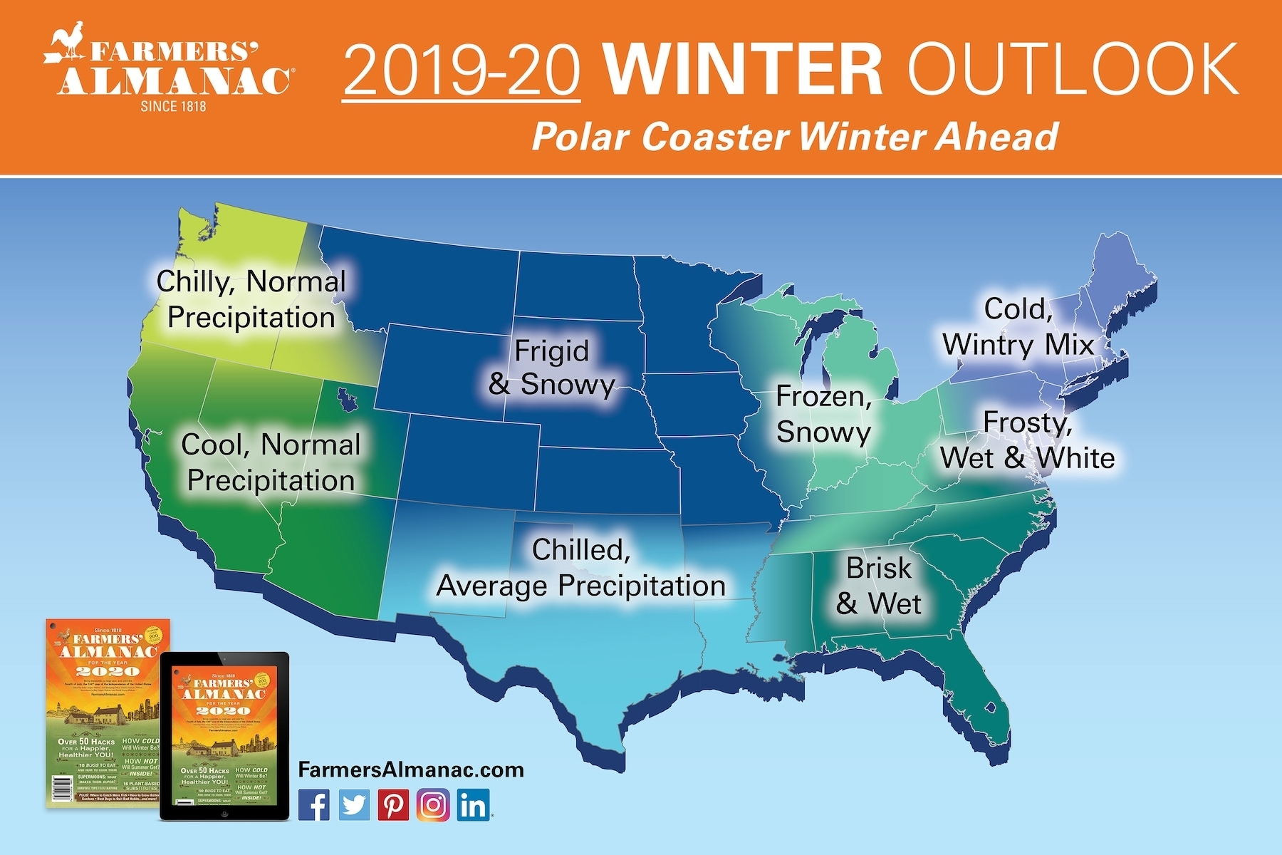 Weather Topics At Farmers' Almanac