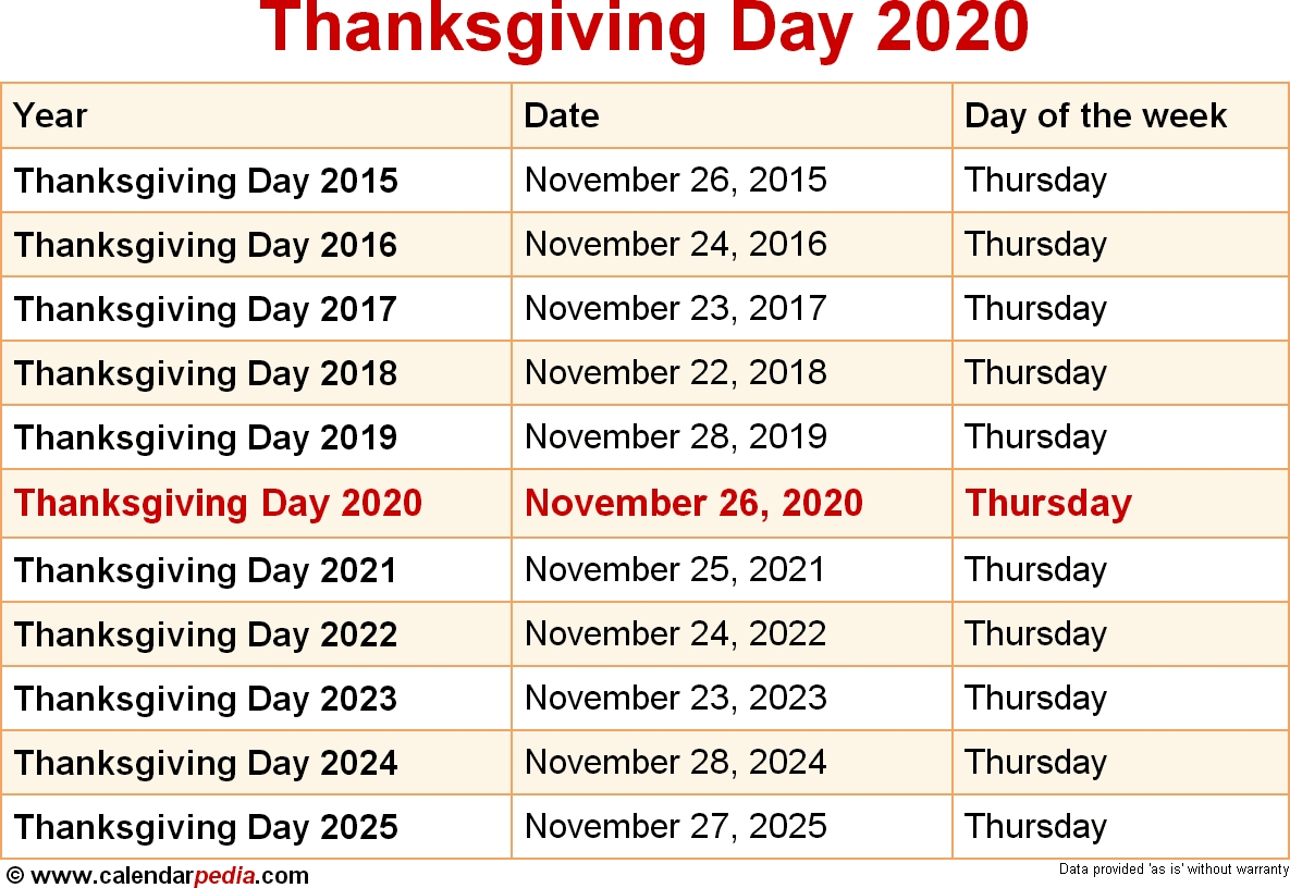 When Is Thanksgiving Day 2020 & 2021? Dates Of Thanksgiving Day