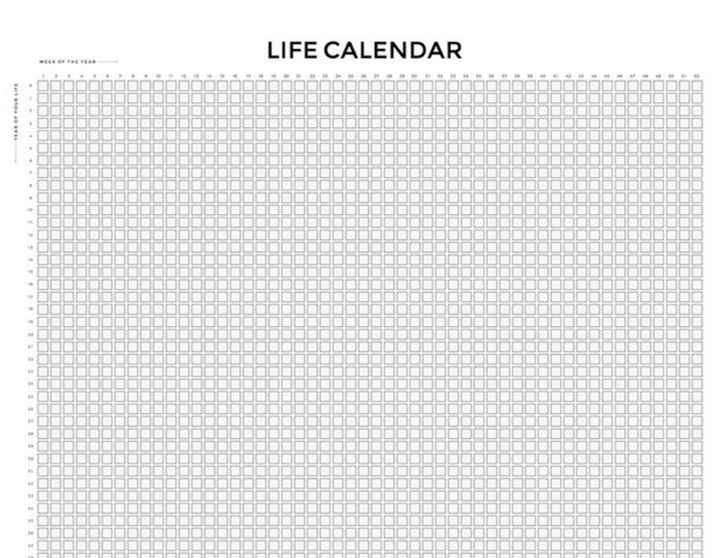 Your Life In Weeks — Wait But Why