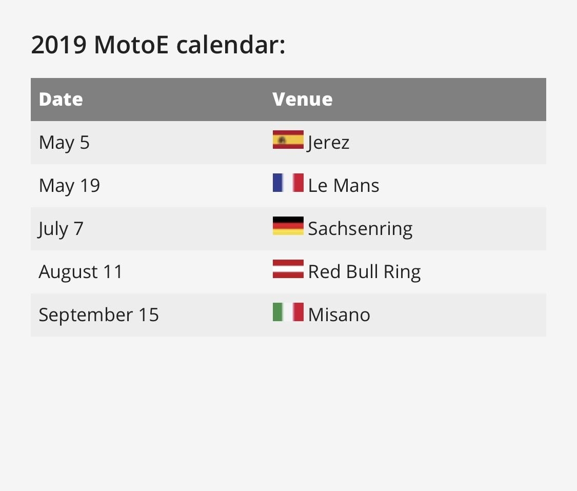 2019 Motoe Calendar : Motogp