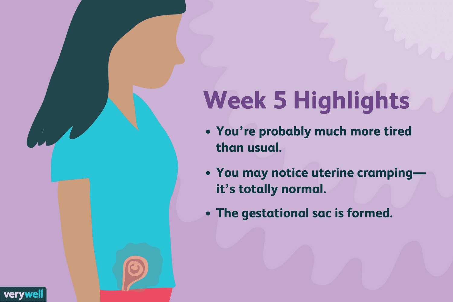 5 Weeks Pregnant: Baby Development, Symptoms, And More