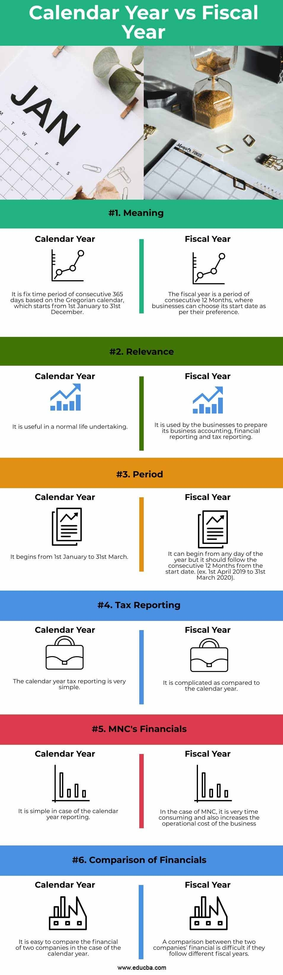 Calendar Year Vs Fiscal Year | Top 6 Differences You Should Know