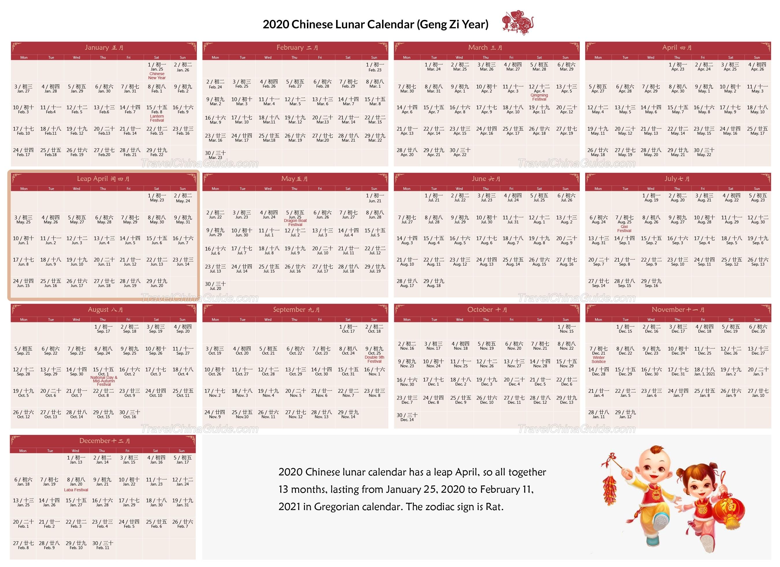 Chinese Calendar 2020: Gregorian To Lunar Days Converter
