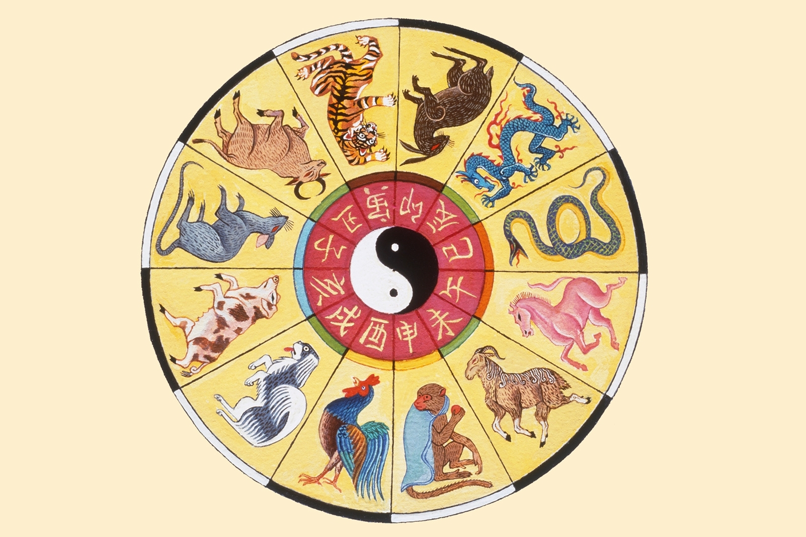 Chinese New Year Zodiac Charts | Lovetoknow