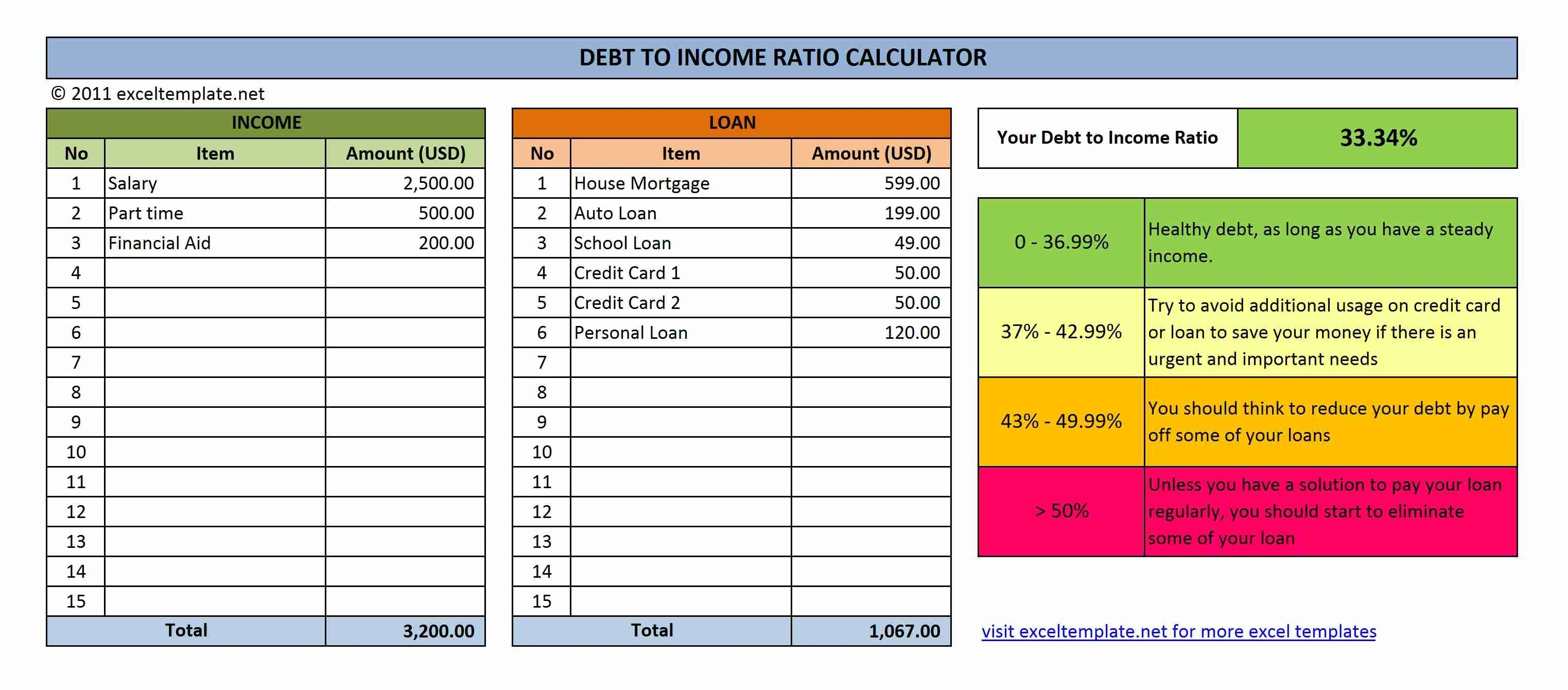 Debt-To-Income (Dti) Ratio Calculator | Excel Templates