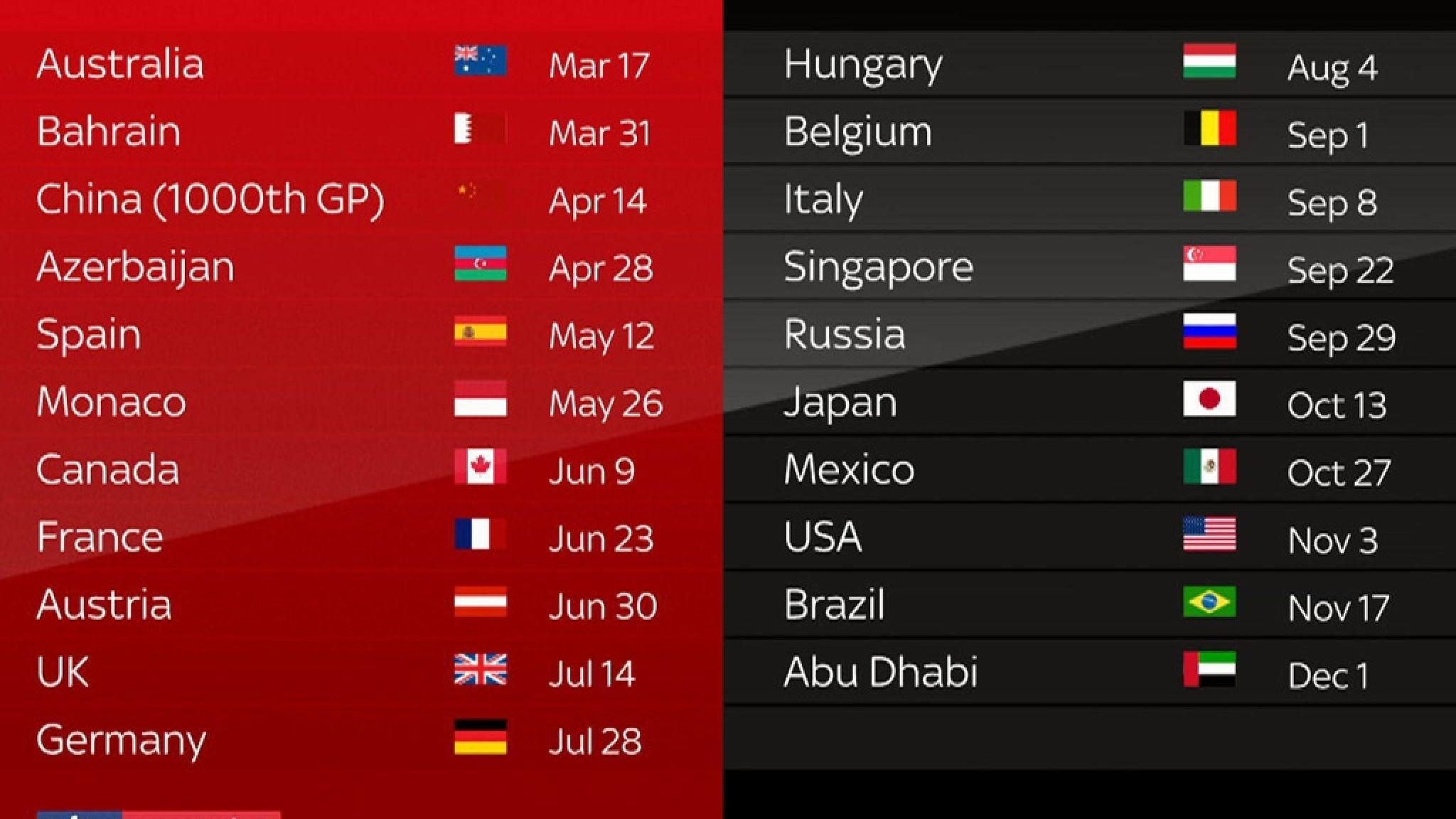 F1 2019 Schedule: 21-Race Calendar And December Finish | F1
