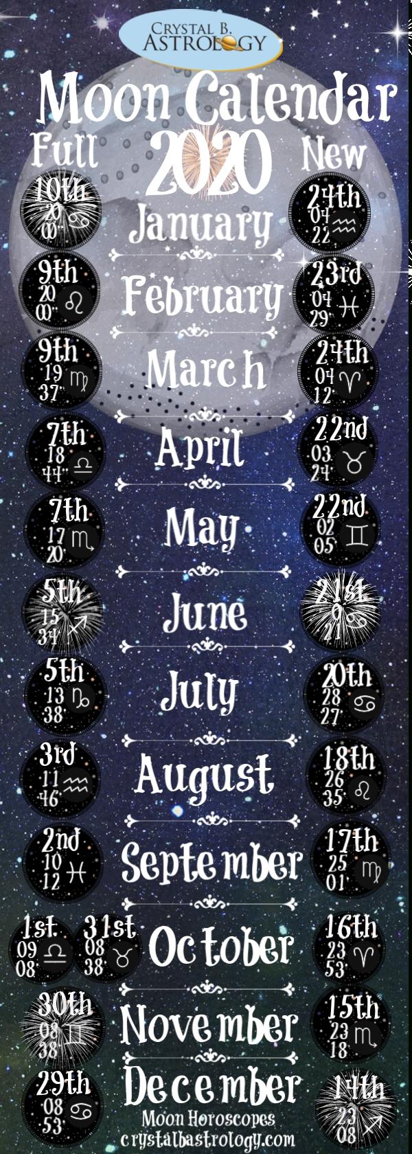 Moon Calendar 2020 #wiccanspells | Moon Calendar, New Moon