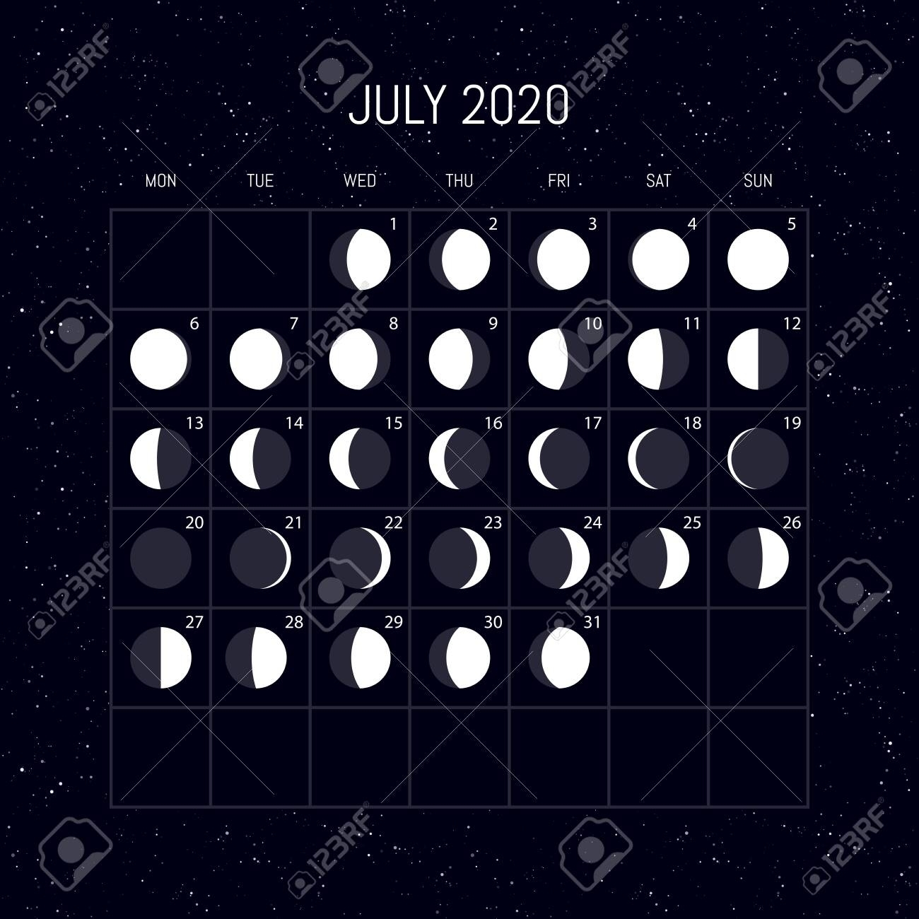 Moon Phases Calendar For 2020 Year. July. Night Background Design