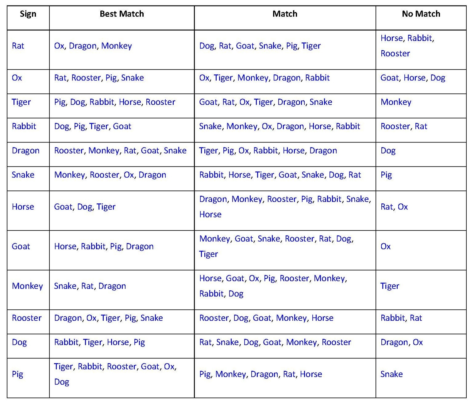 Panda Guides : Chinese Zodiac