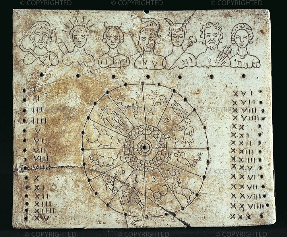 Plate With Signs Of The Zodiac And Planets, 1930. Lunar
