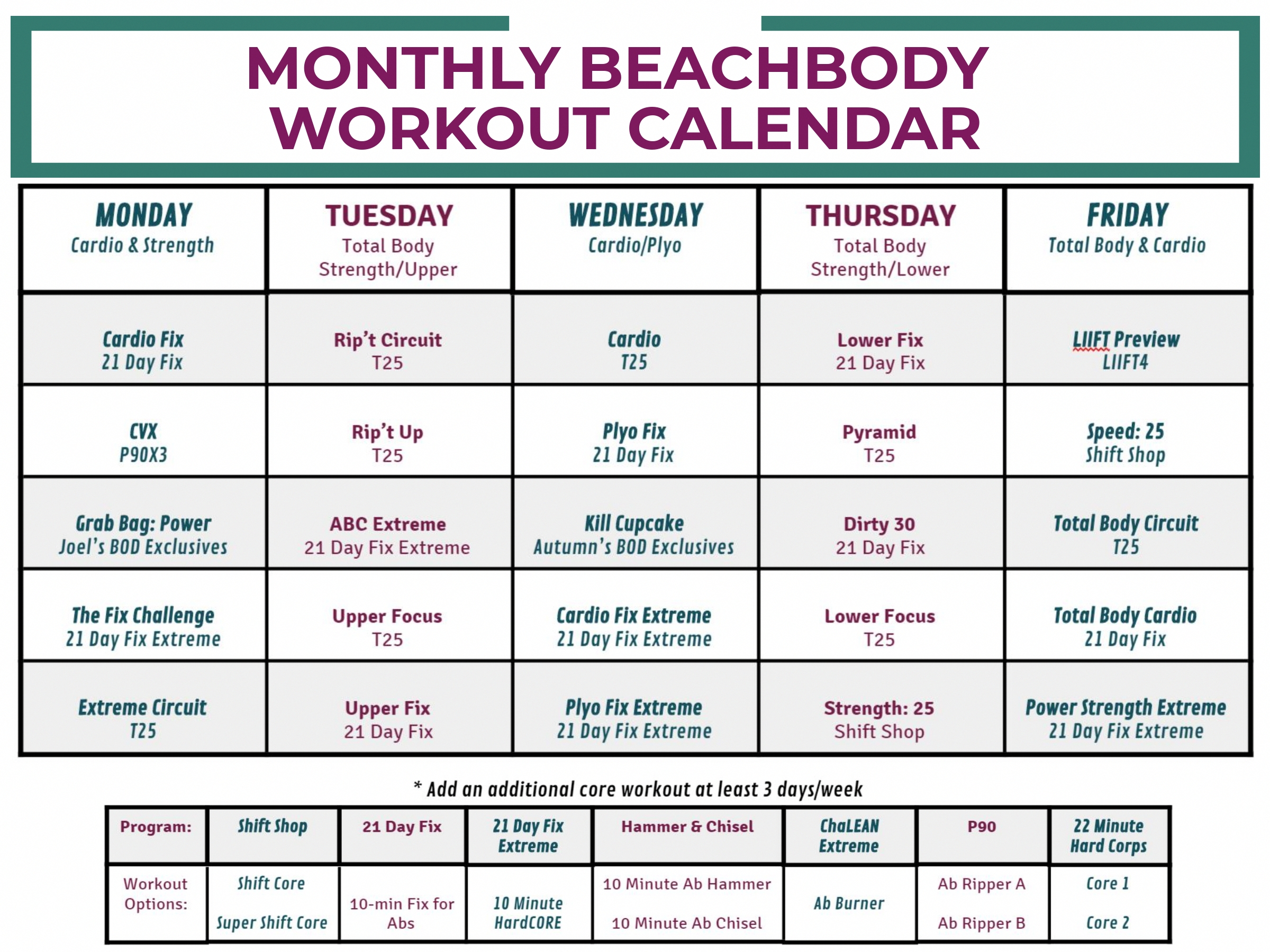 Significant Nutrition Routine And References To Try Right