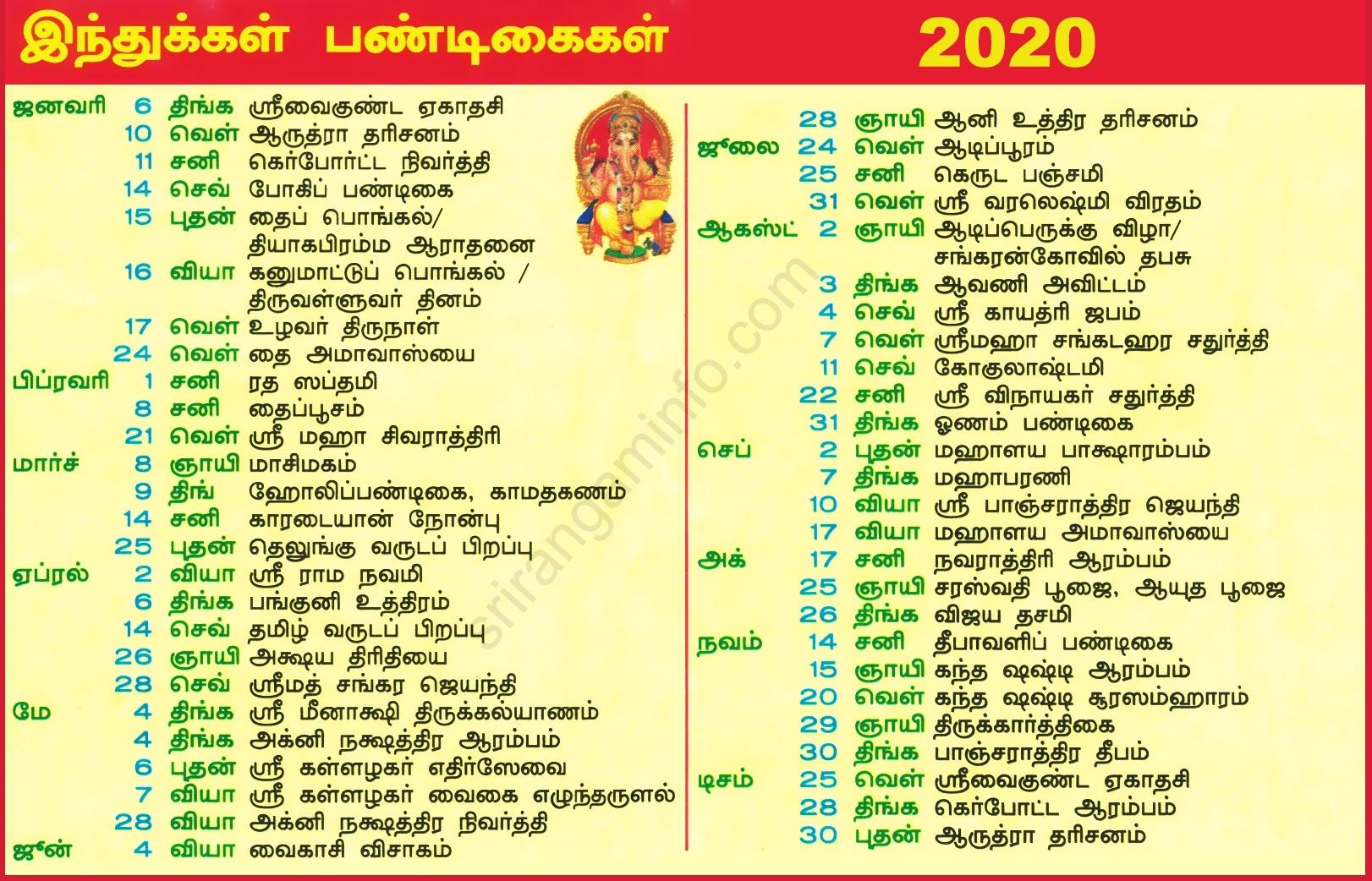 Tamil Festivals 2020 - Hindu Festivals 2020