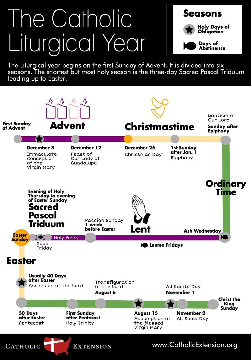 The Liturgical Calendar Explained | Catholic Extension