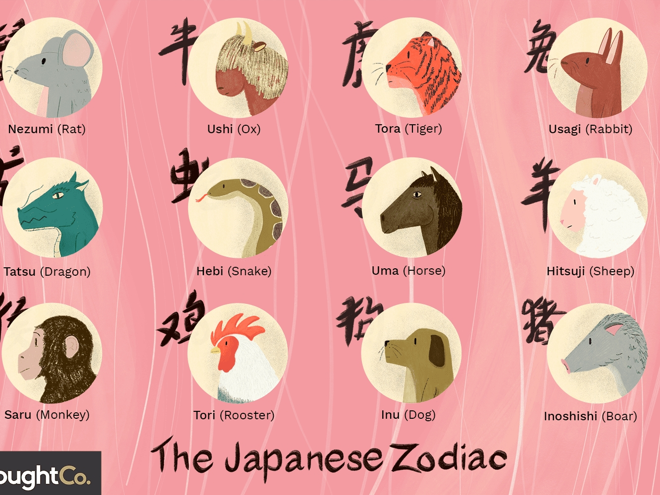Japanese Calendar Zodiac Signs