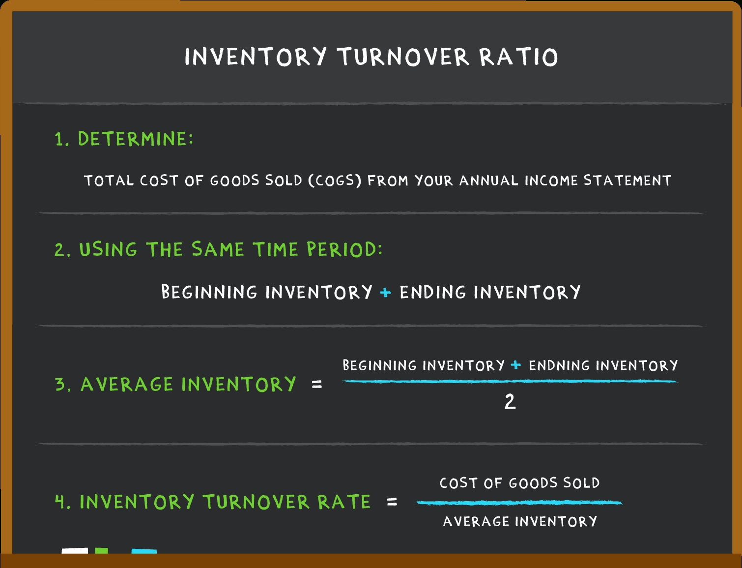 What Is Inventory Turnover: Inventory Turnover Formula In 3