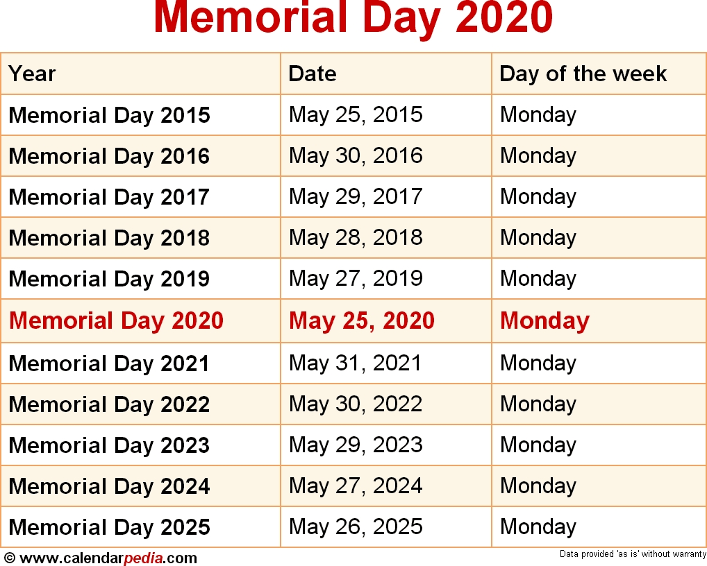 When Is Memorial Day 2020?