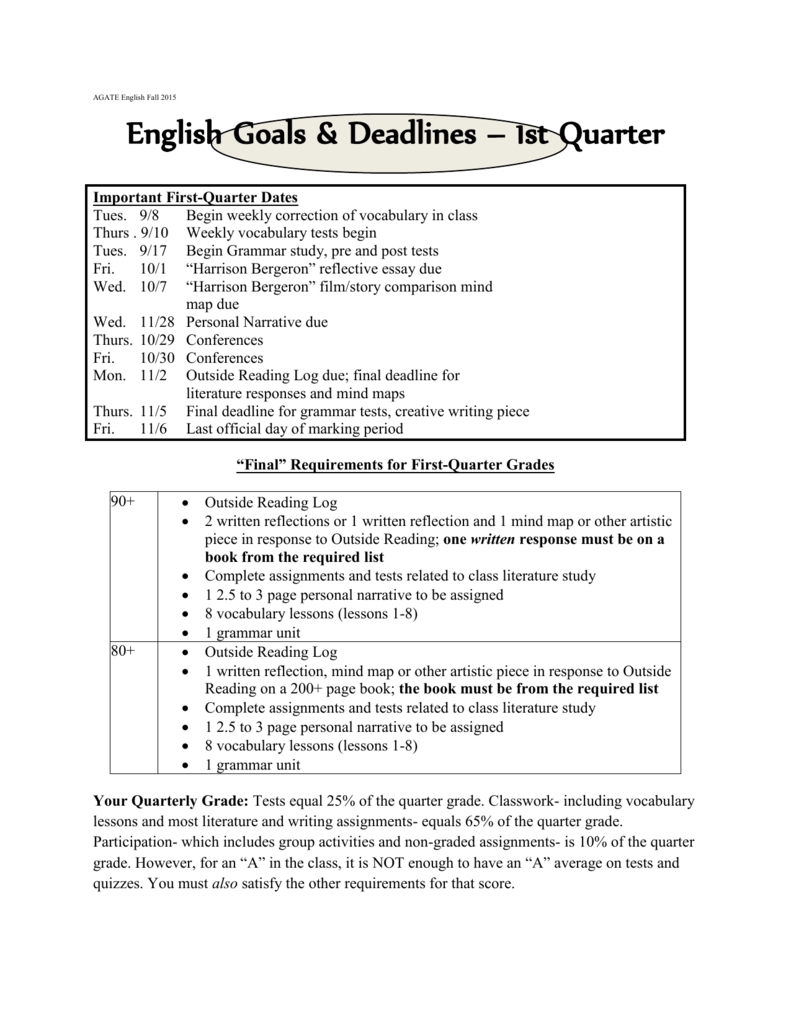1St Quarter English Goals And Expectations