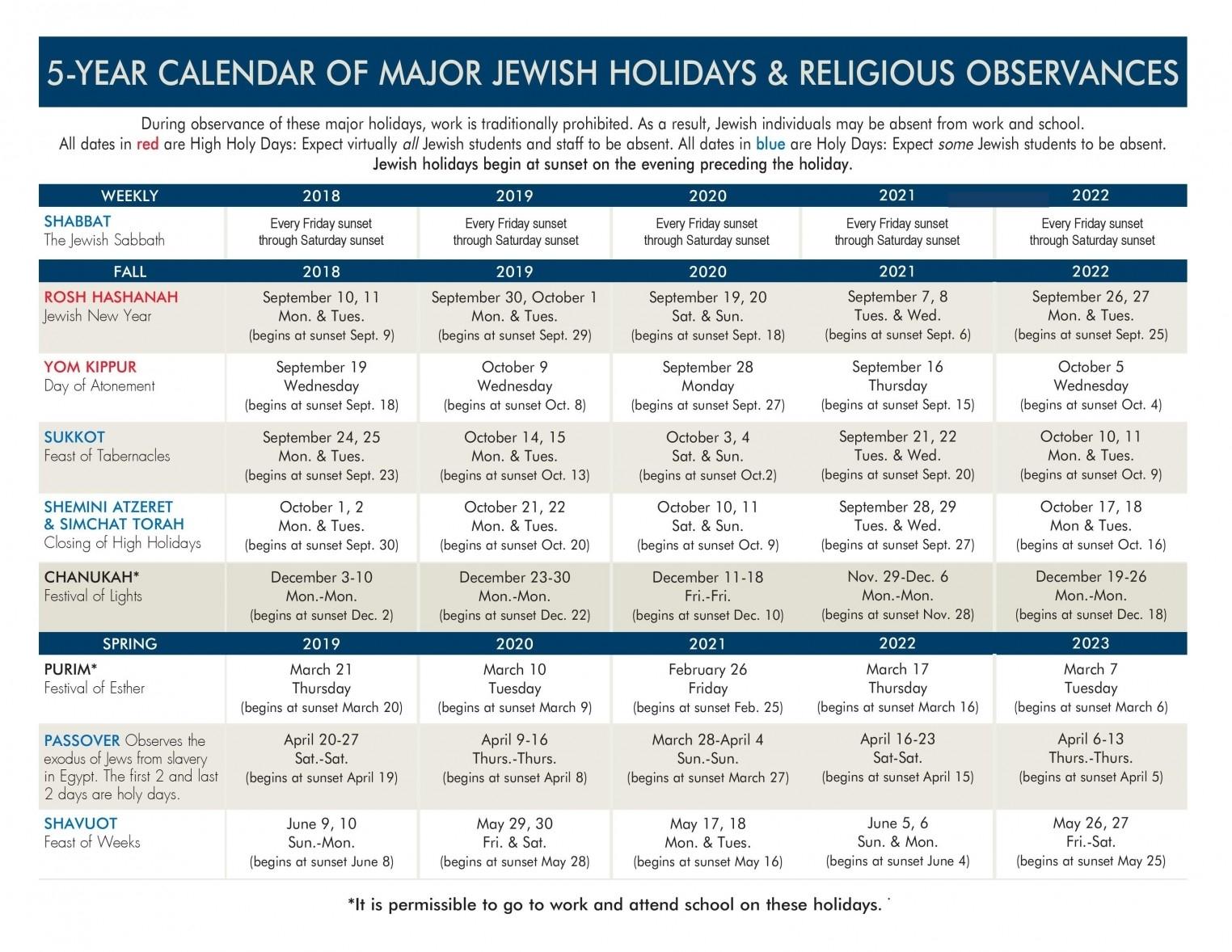 5-Year Jewish Holiday Calendar | Jewish Federation Of