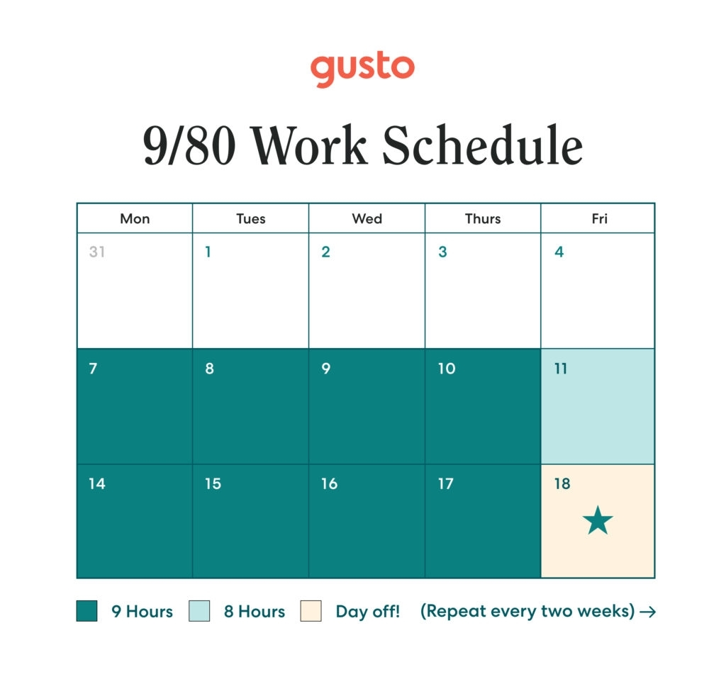 9/80 Work Schedule: Benefits, Examples, And How To Get Started
