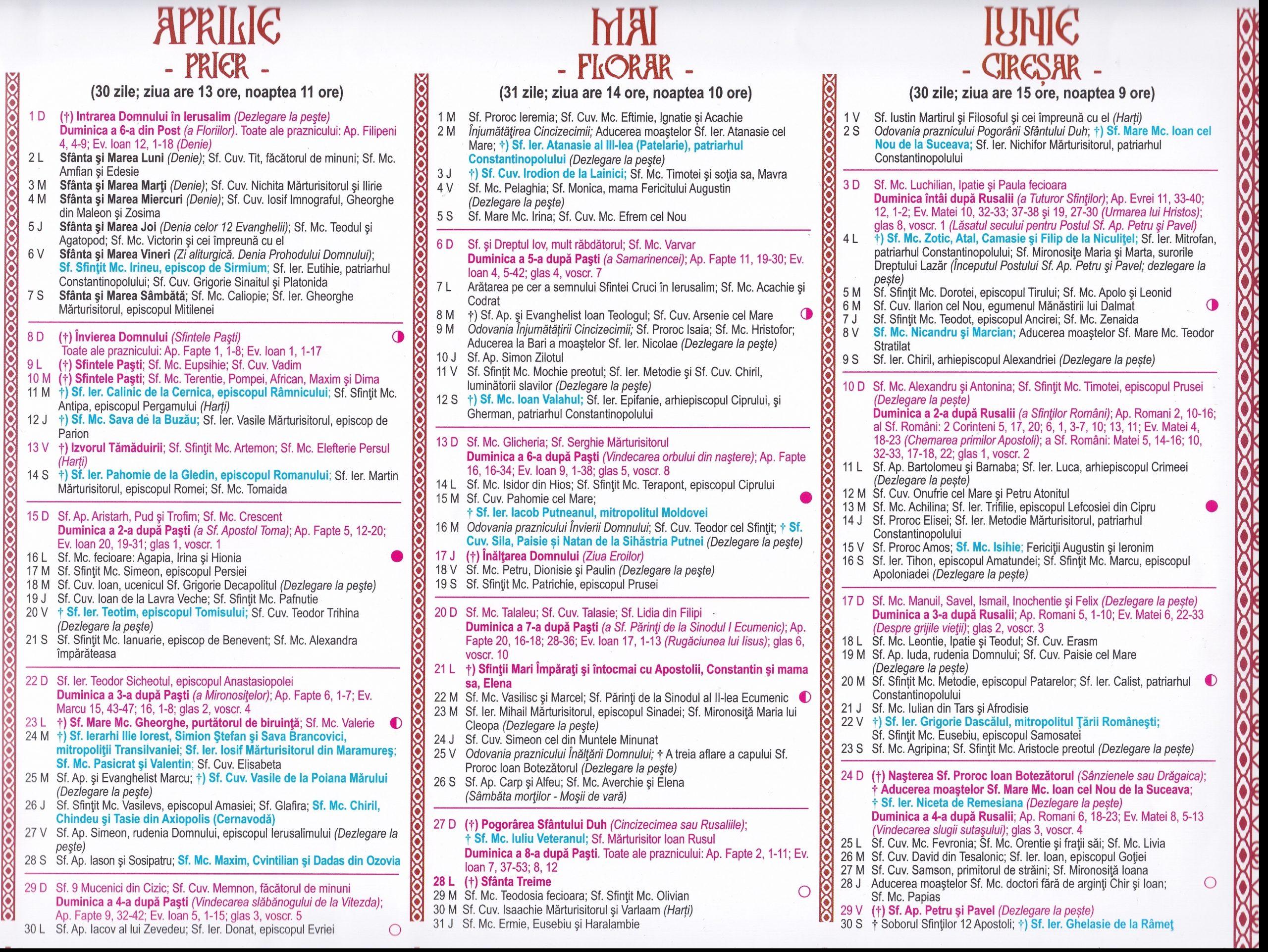 Calendar Ortodox 2018 Aprilie . Luna În Care Avem 7