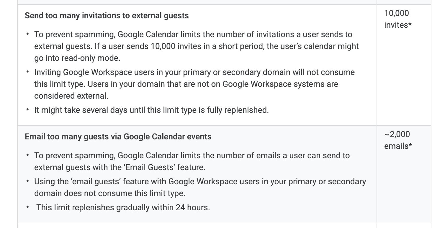 Calendar Usage Limits Exceeded When Add Attendeespython