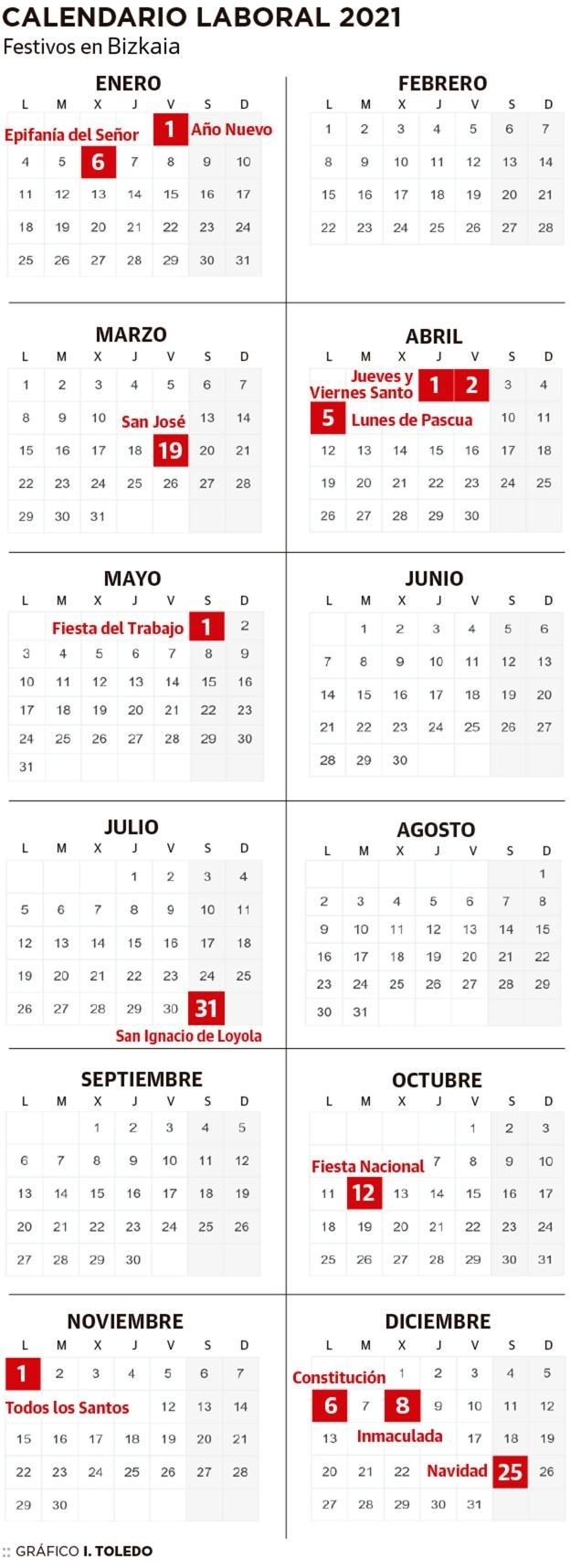 Calendario Laboral De Bizkaia 2021 | El Correo