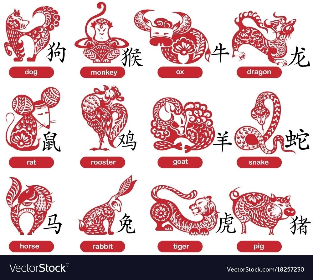 Chinese Zodiac Calendar Pdf In 2020 | Chinese Zodiac Signs