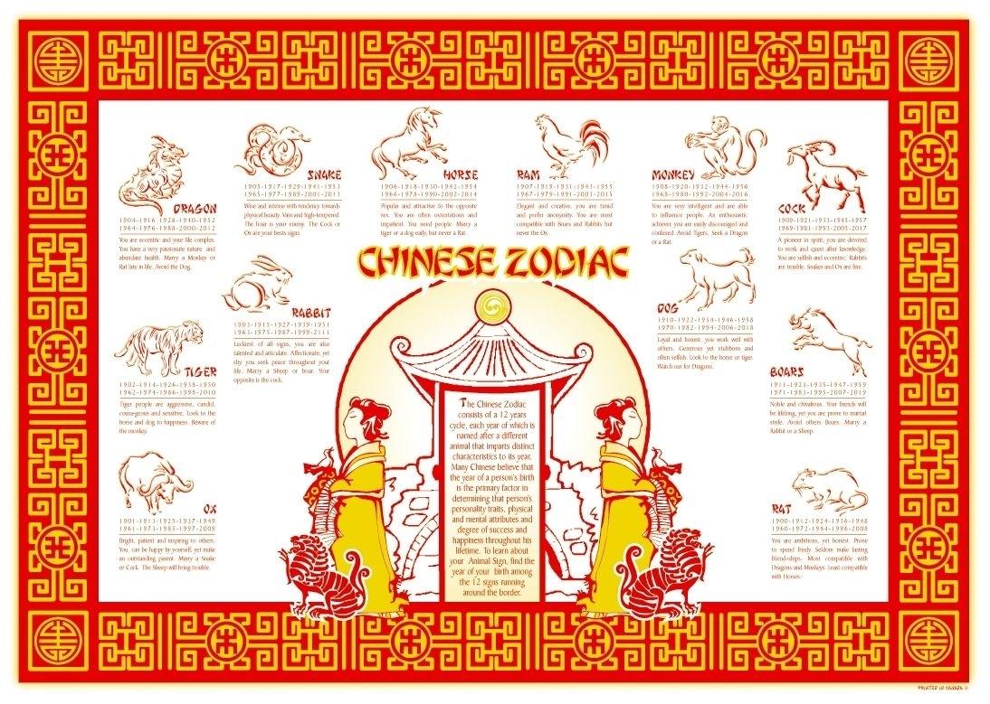 Chinese Zodiac Calendar Placemat In 2020   Calendar