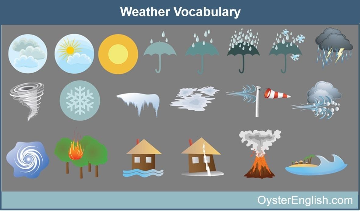 English Seasons & Weather Vocabulary