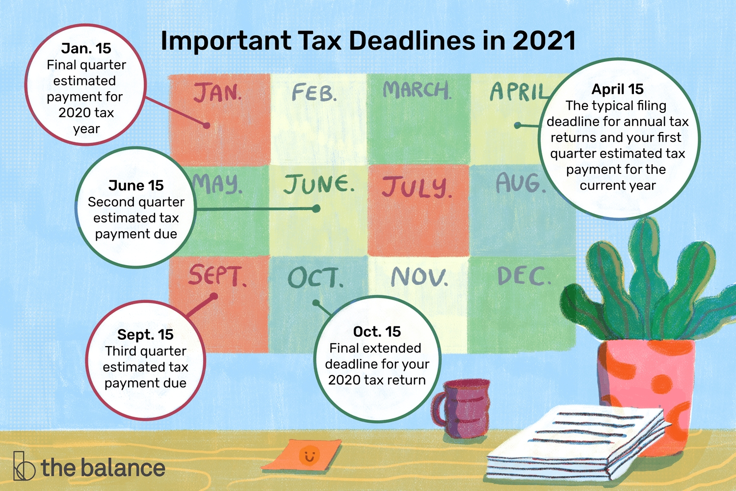 Federal Income Tax Deadlines In 2021