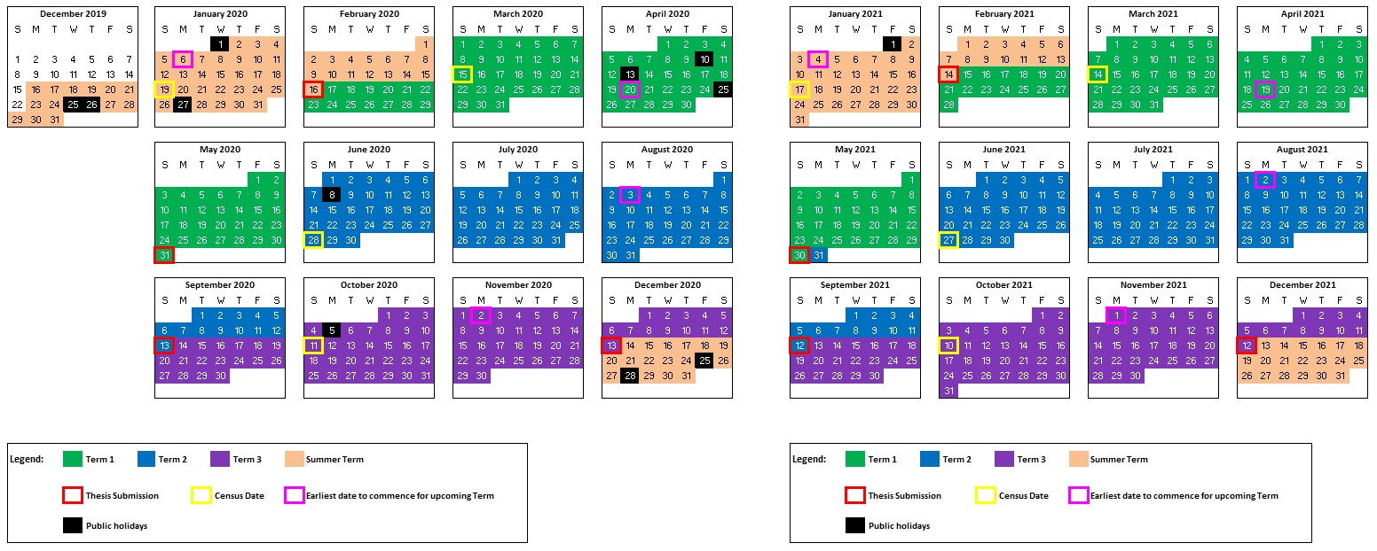 Hdr Academic Calendar | Unsw Research