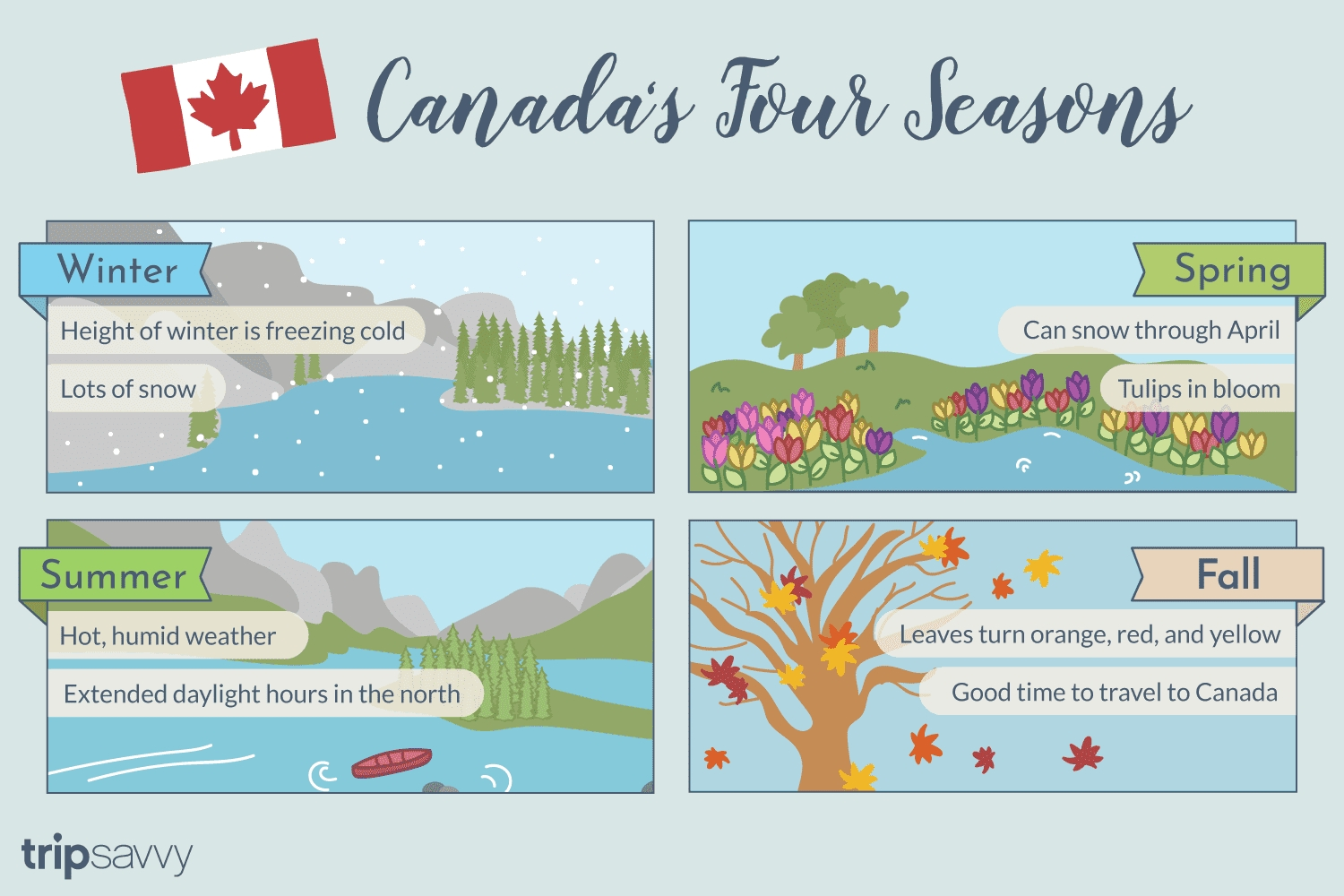 Introduction To Canada'S Four Seasons