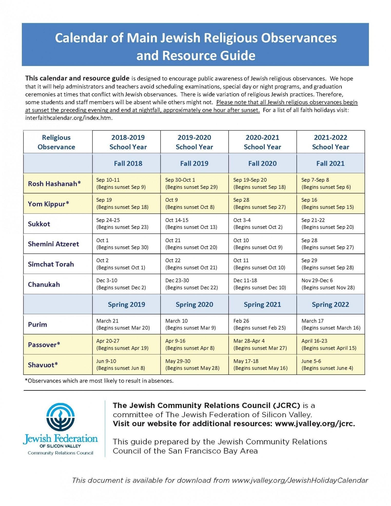 Jewish Holiday Calendar 2018-2022 | Jewish Federation Of
