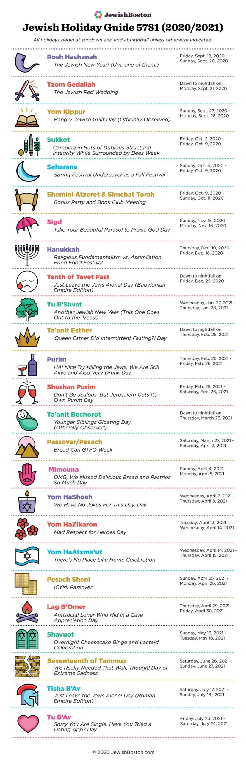 Jewish Holiday Calendar | Jewishboston