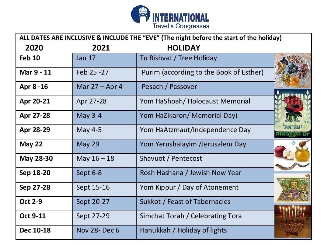 Jewish Holidays | Internationaltravelcongresses