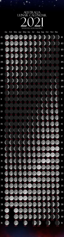 Lunar Calendar 2021 (Australia)