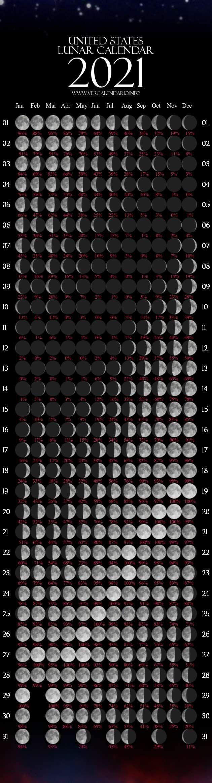 Lunar Calendar 2021 (United States)